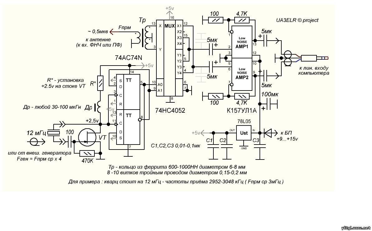 Мой схема - это приемник-приставка (SDR) к любому компьютеру PC начиная от Пентиума 1...